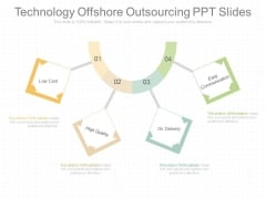 Technology Offshore Outsourcing Ppt Slides