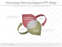 Technology Planning Diagram Ppt Slides