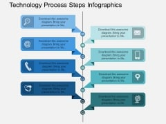 Technology Process Steps Infographics Powerpoint Template