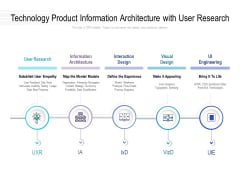 Technology Product Information Architecture With User Research Ppt PowerPoint Presentation Portfolio Examples PDF