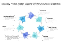 Technology Product Journey Mapping With Manufacture And Distribution Ppt PowerPoint Presentation Outline Themes PDF