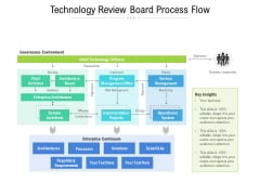 Technology Review Board Process Flow Ppt PowerPoint Presentation Model Professional PDF