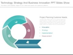 Technology Strategy And Business Innovation Ppt Slides Show