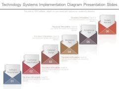 Technology Systems Implementation Diagram Presentation Slides