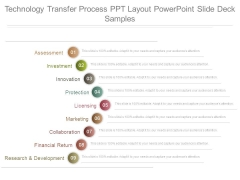Technology Transfer Process Ppt Layout Powerpoint Slide Deck Samples