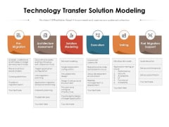 Technology Transfer Solution Modeling Ppt PowerPoint Presentation File Show PDF
