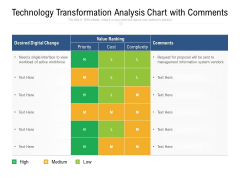 Technology Transformation Analysis Chart With Comments Ppt PowerPoint Presentation Professional Show PDF