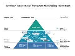 Technology Transformation Framework With Enabling Technologies Ppt PowerPoint Presentation Professional Introduction PDF