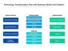 Technology Transformation Plan With Business Model And Enablers Ppt PowerPoint Presentation Styles Elements PDF