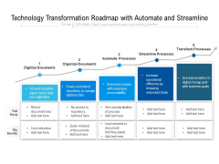 Technology Transformation Roadmap With Automate And Streamline Ppt PowerPoint Presentation File Example Introduction PDF