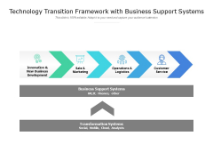 Technology Transition Framework With Business Support Systems Ppt PowerPoint Presentation Infographic Template Show