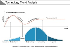 Technology Trend Analysis Ppt PowerPoint Presentation Summary Sample