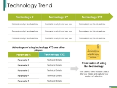 Technology Trend Ppt PowerPoint Presentation File Design Ideas