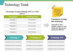 Technology Trend Ppt PowerPoint Presentation Ideas Background
