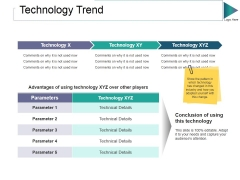 Technology Trend Ppt PowerPoint Presentation Infographics Designs
