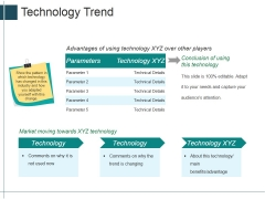 Technology Trend Ppt PowerPoint Presentation Layouts Designs Download