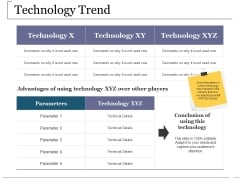 Technology Trend Ppt PowerPoint Presentation Styles Slideshow