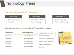 Technology Trend Ppt PowerPoint Presentation Template