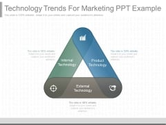 Technology Trends For Marketing Ppt Example