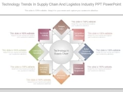 Technology Trends In Supply Chain And Logistics Industry Ppt Powerpoint