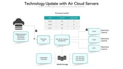 Technology Update With Air Cloud Servers Ppt Styles Inspiration PDF