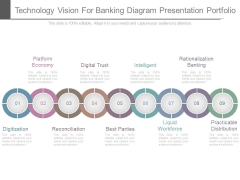 Technology Vision For Banking Diagram Presentation Portfolio