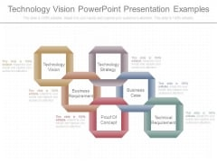 Technology Vision Powerpoint Presentation Examples