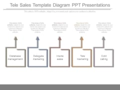 Tele Sales Template Diagram Ppt Presentations
