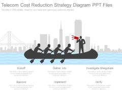 Telecom Cost Reduction Strategy Diagram Ppt Files