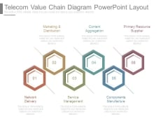 Telecom Value Chain Diagram Powerpoint Layout