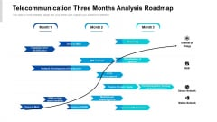 Telecommunication Three Months Analysis Roadmap Template