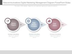 Telecommunications Digital Marketing Management Diagram Powerpoint Slides