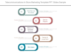 Telecommunications In Store Marketing Template Ppt Slides Sample