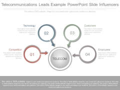 Telecommunications Leads Example Powerpoint Slide Influencers