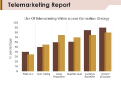 Telemarketing Report Template 2 Ppt PowerPoint Presentation Styles Mockup