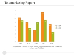 Telemarketing Report Template 2 Ppt PowerPoint Presentation Summary Inspiration