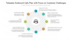 Telesales Outbound Calls Plan With Focus On Customer Challenges Ppt PowerPoint Presentation Ideas Slides PDF