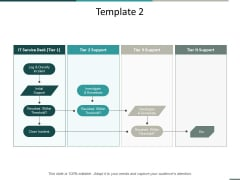 Template Investigate And Remediate Ppt Powerpoint Presentation Professional Design Ideas