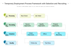 Temporary Employment Process Framework With Selection And Recruiting Ppt PowerPoint Presentation Infographics Design Inspiration PDF