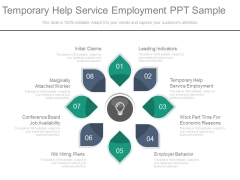 Temporary Help Service Employment Ppt Sample