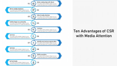 Ten Advantages Of CSR With Media Attention Ppt PowerPoint Presentation File Files PDF