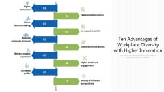Ten Advantages Of Workplace Diversity With Higher Innovation Ppt PowerPoint Presentation Gallery Portfolio PDF