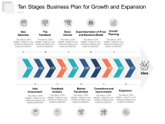 Ten Stages Business Plan For Growth And Expansion Ppt Powerpoint Presentation Layouts Tips
