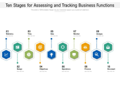 Ten Stages For Assessing And Tracking Business Functions Ppt PowerPoint Presentation File Deck PDF