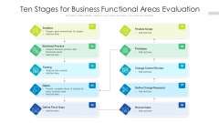 Ten Stages For Business Functional Areas Evaluation Ppt Ideas Show PDF