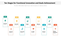 Ten Stages For Functional Innovation And Goals Achievement Ppt PowerPoint Presentation Slides Pictures PDF