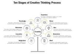 Ten Stages Of Creative Thinking Process Ppt PowerPoint Presentation Icon Design Ideas