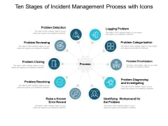 Ten Stages Of Incident Management Process With Icons Ppt Powerpoint Presentation Portfolio Icon