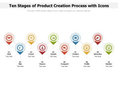 Ten Stages Of Product Creation Process With Icons Ppt PowerPoint Presentation File Brochure PDF