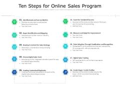 Ten Steps For Online Sales Program Ppt PowerPoint Presentation File Professional PDF